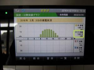 2016.02.04.発電量